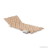 de676f9c1ab0 Противопролежневые матрасы, подушки Атлетика купить, сравнить цены в ...